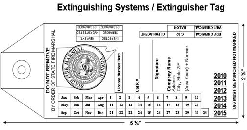 sprinkler systems term paper